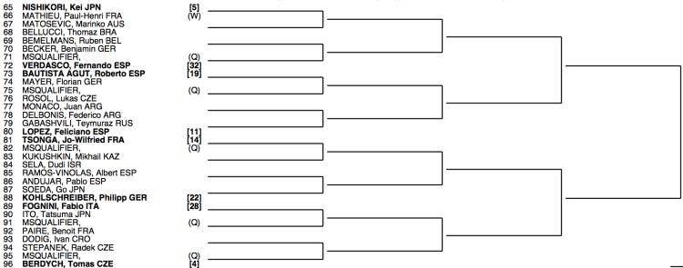 Roland Garros 2015 Draw 3:4