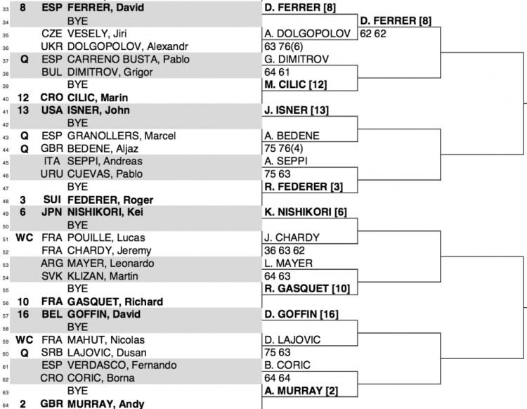 Paris Masters 2015 Draw 2:2
