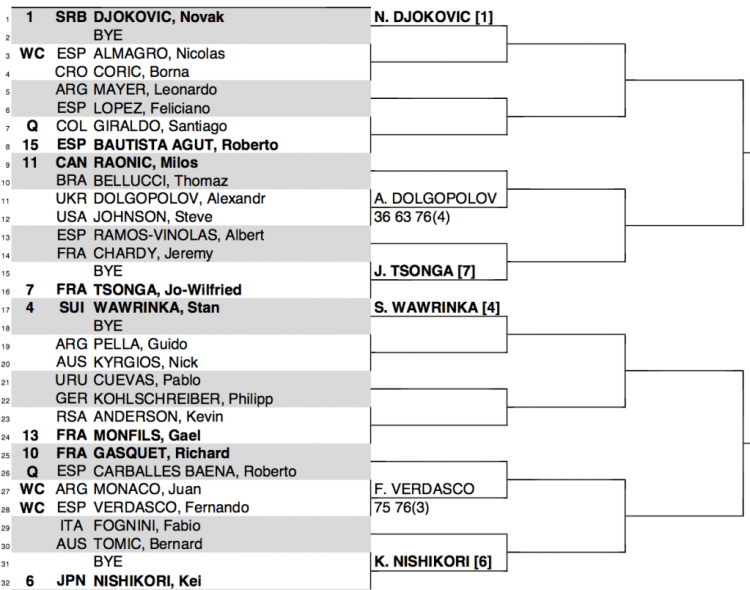 2016 Madrid Masters Draw