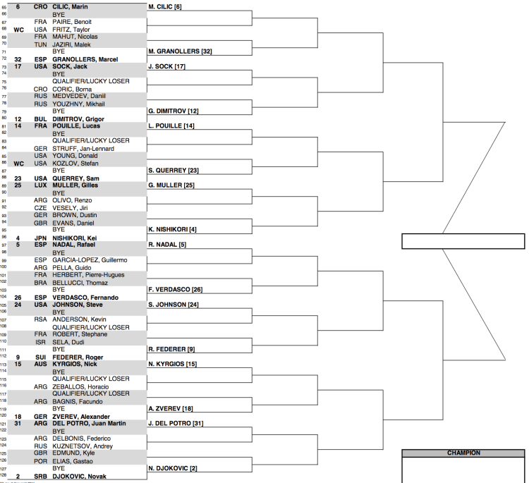 2017 BNP Paribas Open Draw 2:2