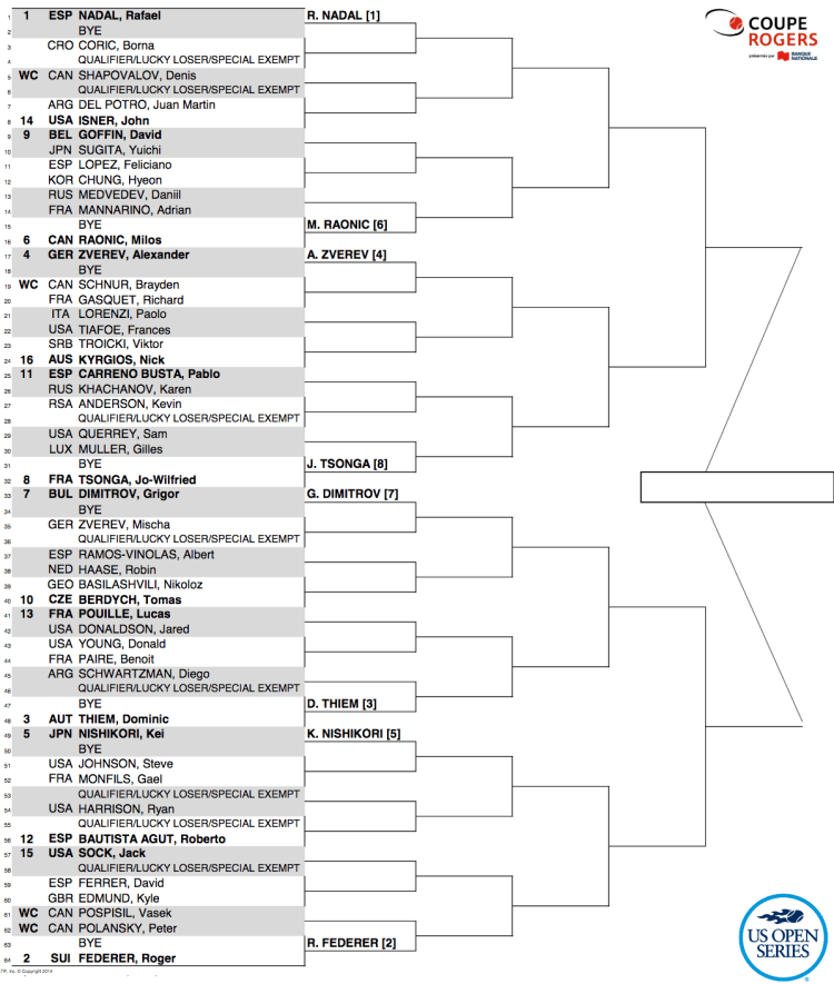 2017 Coupe Rogers Draw (Montreal Masters)