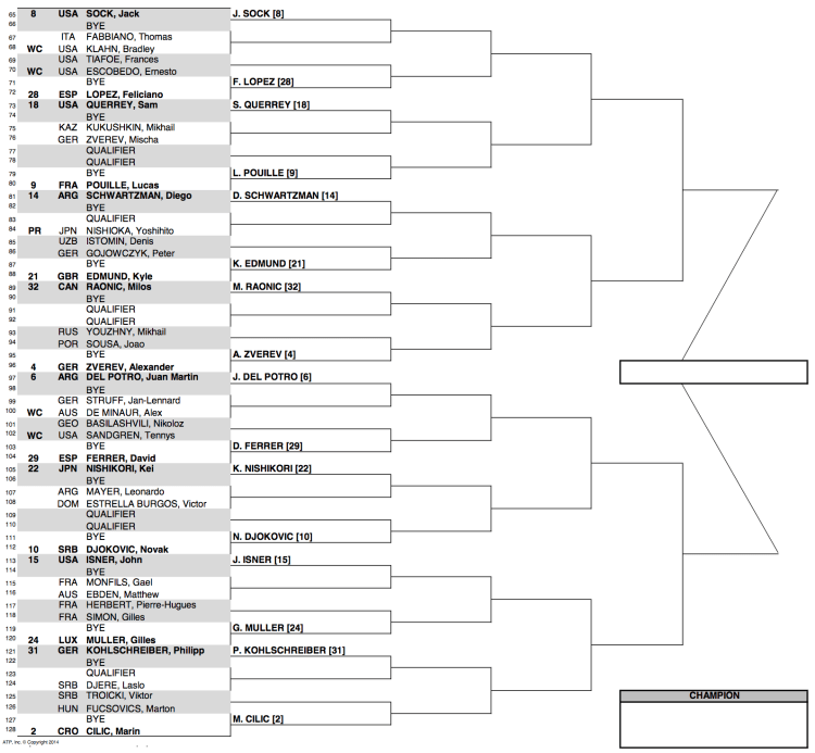 2018 BNP Paribas Open Draw (Indian Wells) - Bottom Half