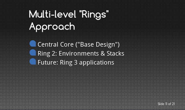 "Central Core (""Base Design"") / Ring 2: Environments & Stacks / Future: Ring 3 applications"