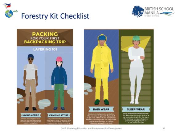 Forestry Kit