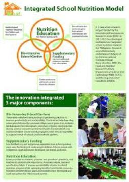 Integrated-School-Nutrition-Model.jpg