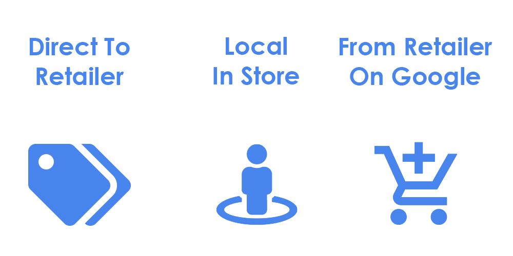 Google Shopping Options