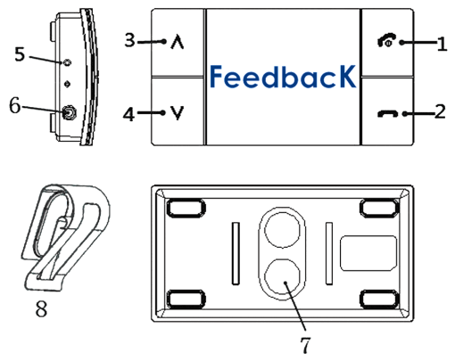 FeedbacK-Connect-Illustration