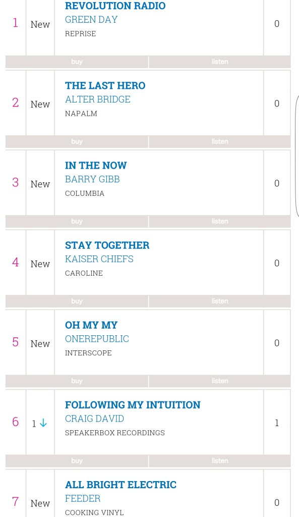 UK Official Charts