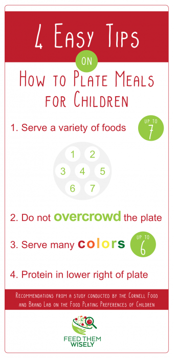 serving healthy meals for children