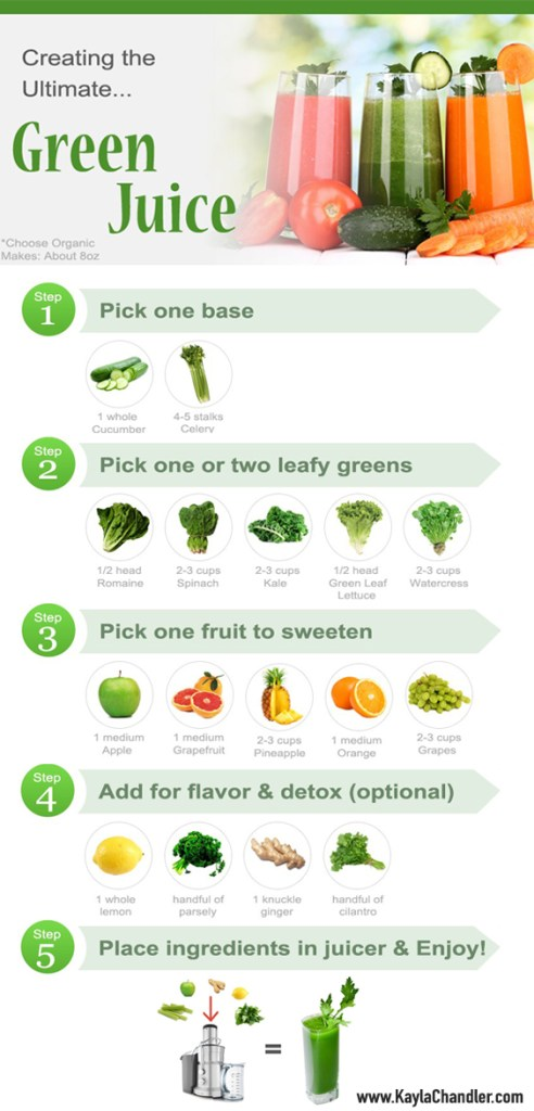 Guide to Making the Ultimate Green Juice Recipe