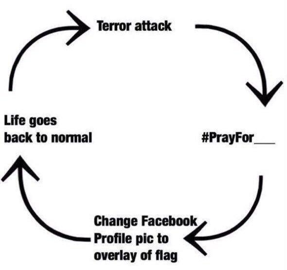 Twitter Feedback Loop