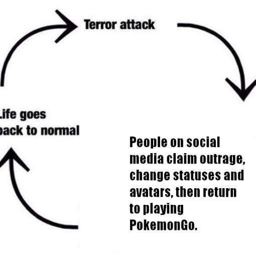 The Real Feedback Loop