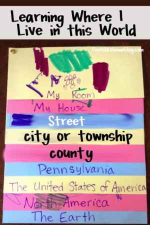 Learning Where I Live Elementary Geography Lesson