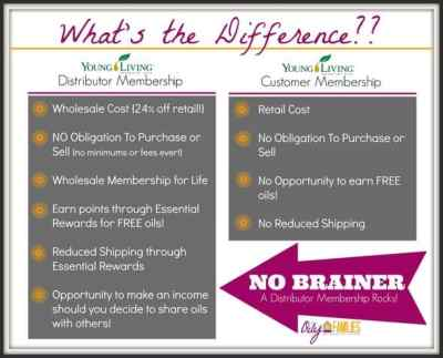 Young Living Essential Oils Wholesale Member vs Customer Memberships