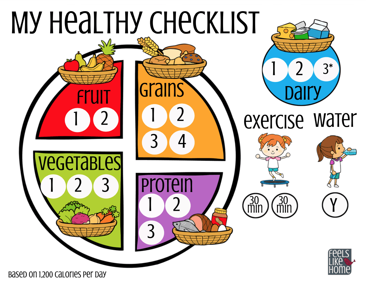 Free Printable For Kids To Track Healthy Eating