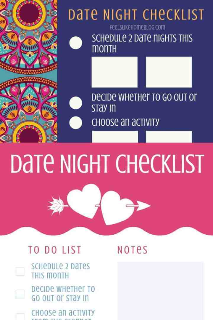 a collage of checklists
