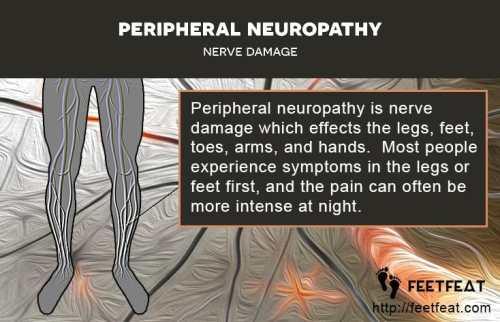 Peripheral Neuropathy Nerve Damage