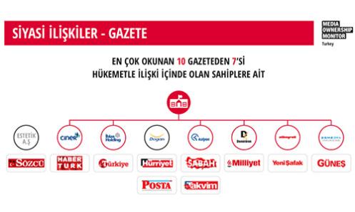 Yeni Türkiye'nin yeni medya düzeni...