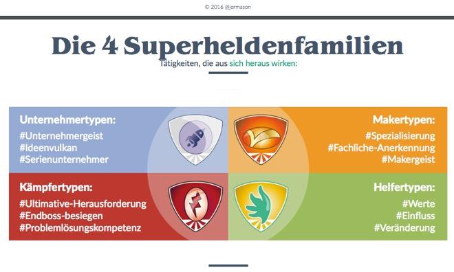 unser-fuenfundvierzigstes-wochenende2016_so_06_superhelden