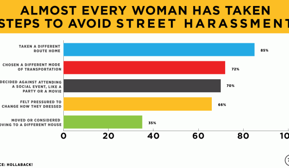 #maleficentmisogyny: This Is What Women Are Forced To Do To Avoid Street Harassment