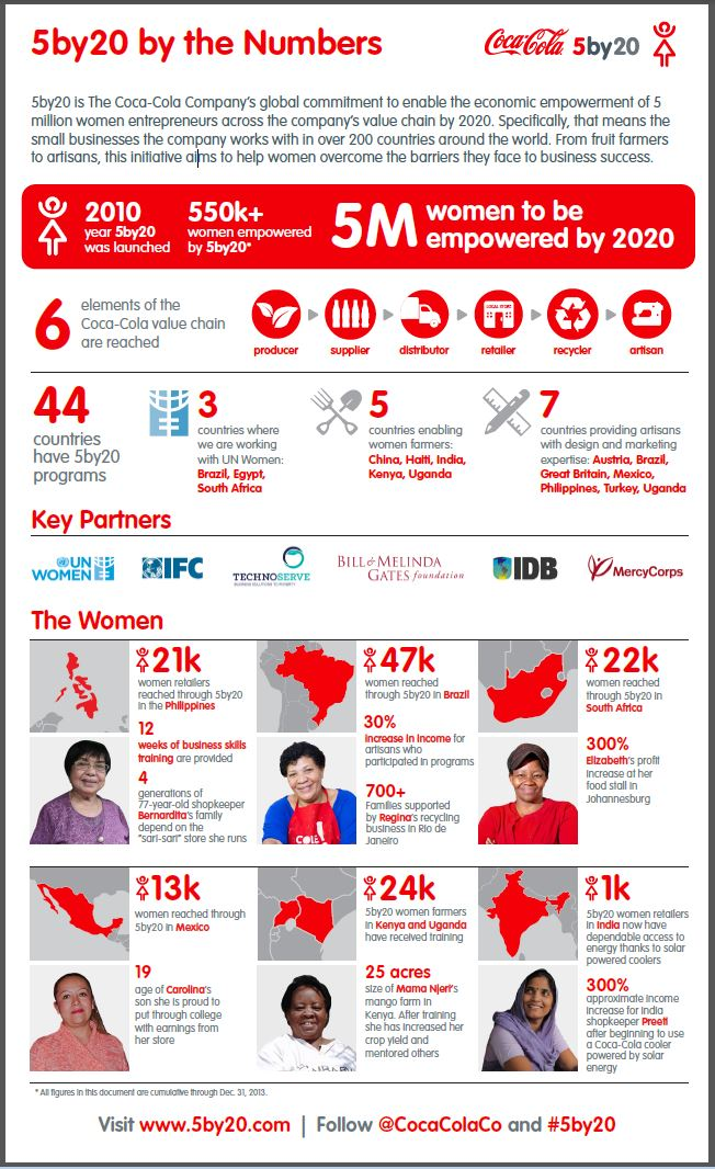 5by20_Infographic_2014
