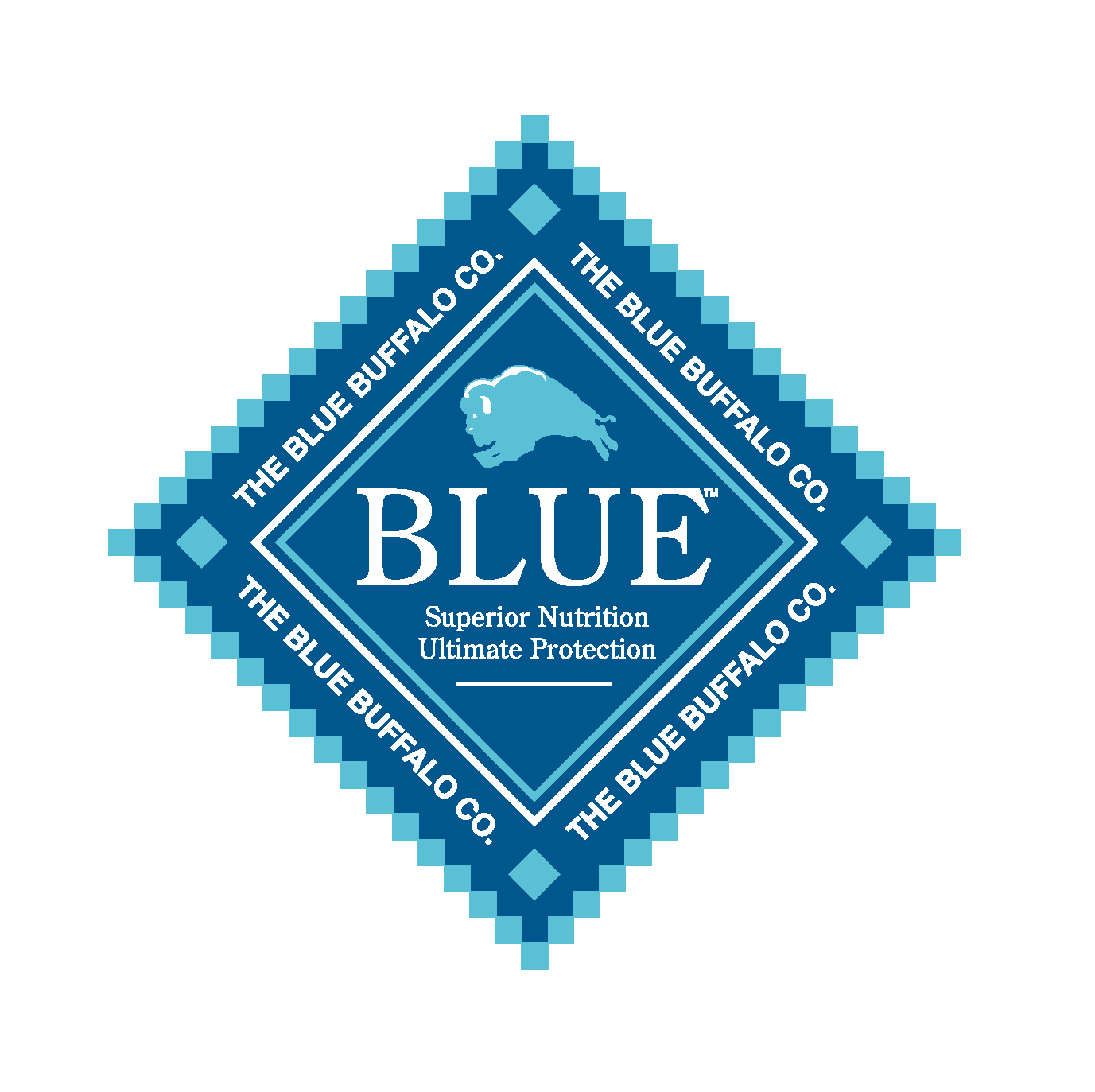Blue Buffalo Cat Food Reviews 2021: Should You Buy It? 1