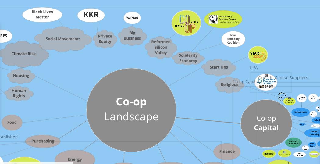 Co-op Landscape