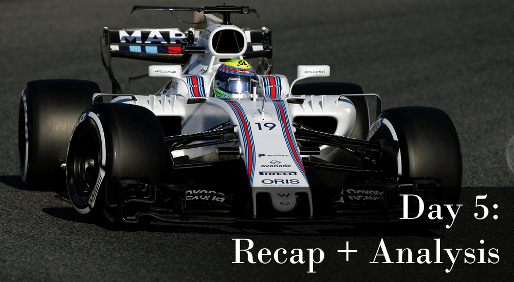 F1 2017 Pre-Season Testing – Day 5 Recap and Analysis; 'RIP Honda'-edition