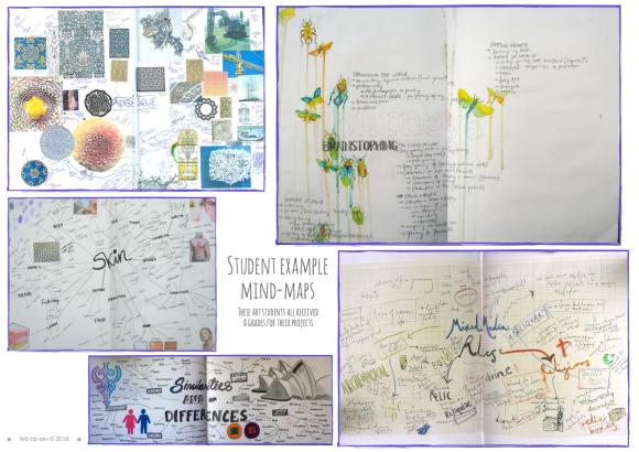 example art and design mind-maps #creativity