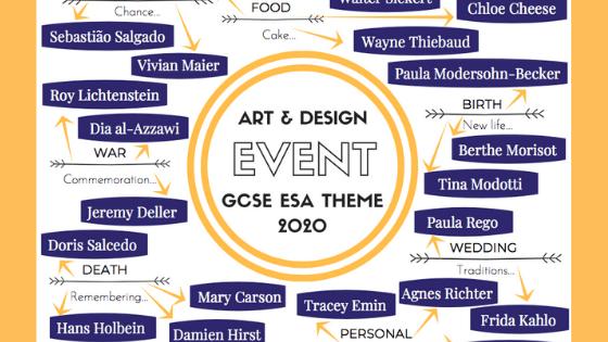 Event Gcse Art Design Theme Mind Map 2020 Felt Tip Pen