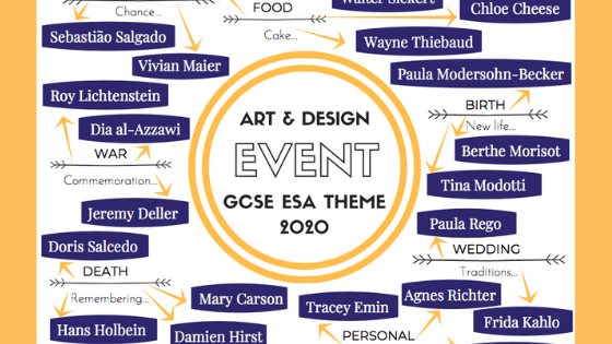 event theme mind-map GCSE art & design esa