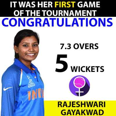 Rajeshwari Gayakwad stars against New Zealand in Women's Cricket World Cup Match 2017 Female Cricket