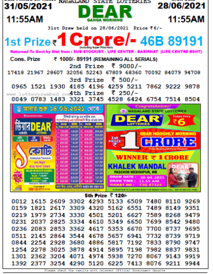 Nagaland State Lottery Results Live Today 16-6-2021