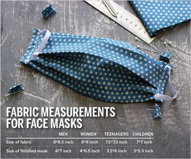 Stitching Tips For Face Masks