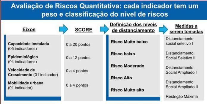 Avaliação de Riscos Quantitativa