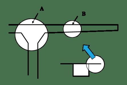 図1 箱桁断面の一部
