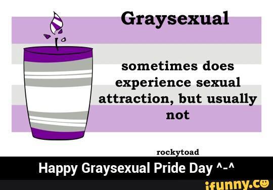 Im graysexual