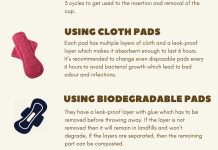 Infographic: 6 Things To Remember While Using Sustainable Menstrual Products | #ThePadEffect