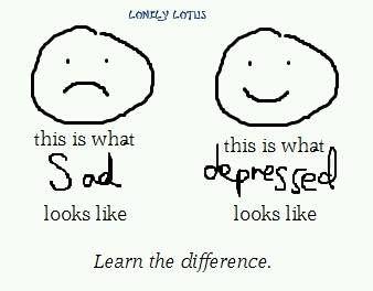 sadness versus depression