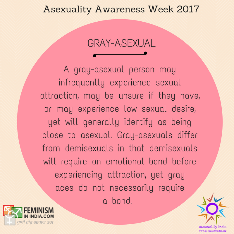 Asexuality and antisexuality
