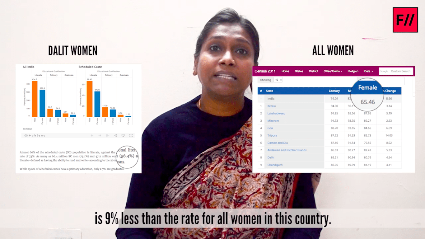 Watch: How Has The Indian Government Failed Dalit Women?