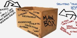 Dear 'Real Men', It Is Time For You To Come Out Of The ' Man Box '