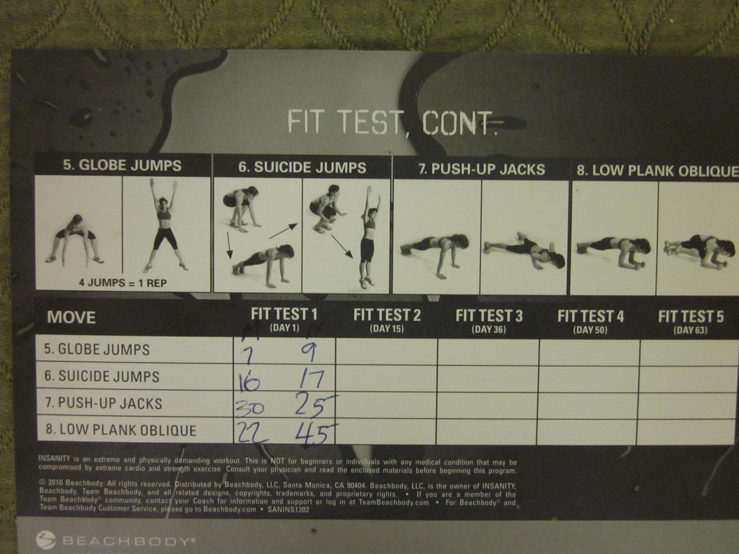P90x Fitness Test