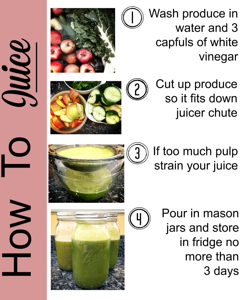 Follow this step-by-step guide when juicing your favorite vegetables and fruit for a healthy and refreshing drink. #juicing #juice #organic #vegan