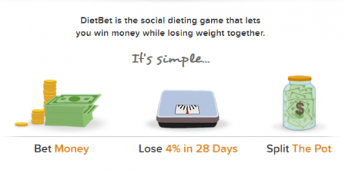 Beat the Bulge DietBet Challenge