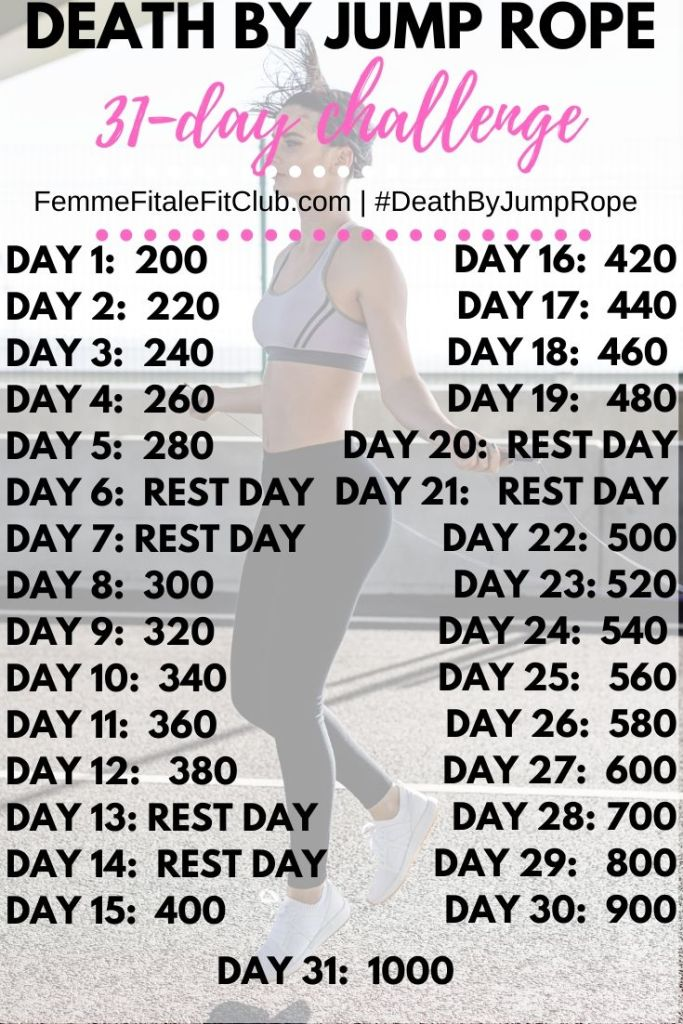 Jump right on in and try this ultimate Death By Jump Rope Challenge for the next 31 days. #deathbyjumprope #jumpropechallenge #cardio #health #healthy #fitness #burnfat #jumpropeforfitness