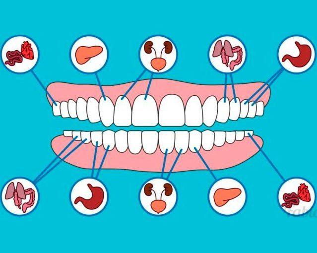 Acupuncture Teeth