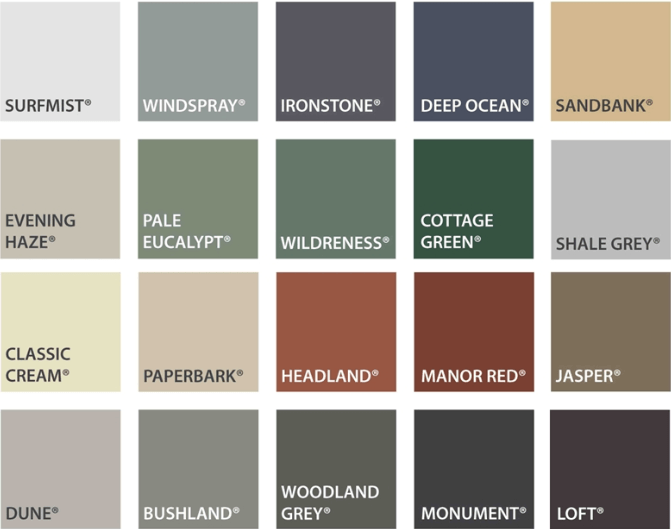 Colorbond colors for fencing