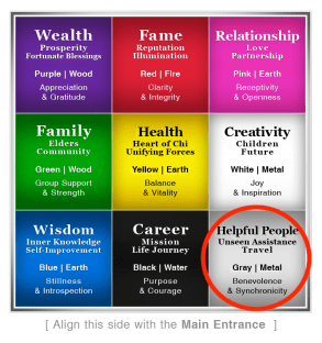bagua-chart-joan_Metal Circled