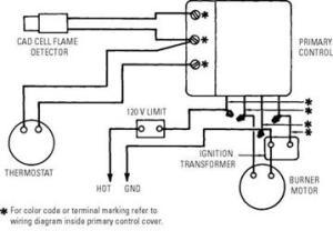 Wayne Oil Burner Wiring Diagram  Somurich